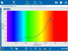 Wireless Spectrometry: Colored Solutions