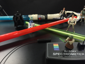 Light(saber) Emission Spectroscopy