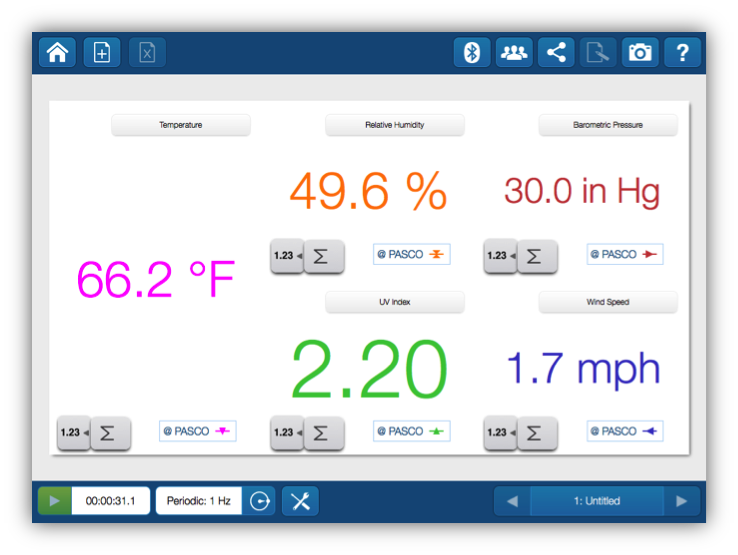 weather sensor measurements