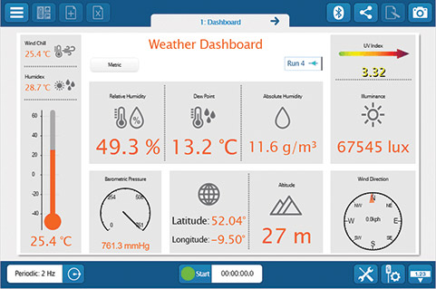 SPARKvue Weather Dashboard Screen